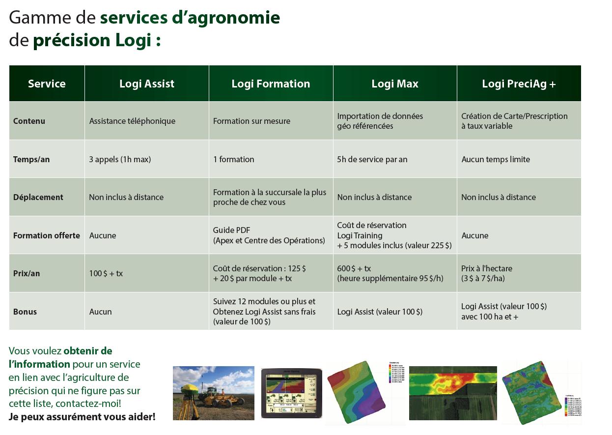 Gamme de service d'agronomie de précision Logi